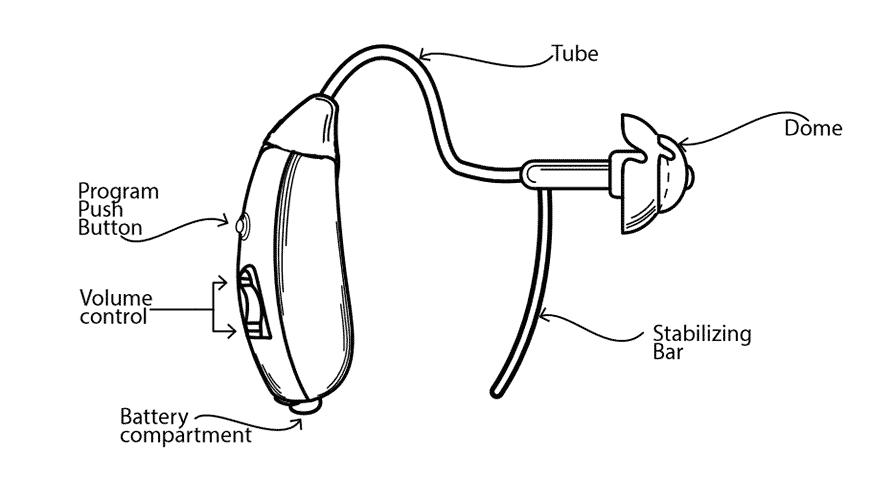 Hearing aid parts and diagram