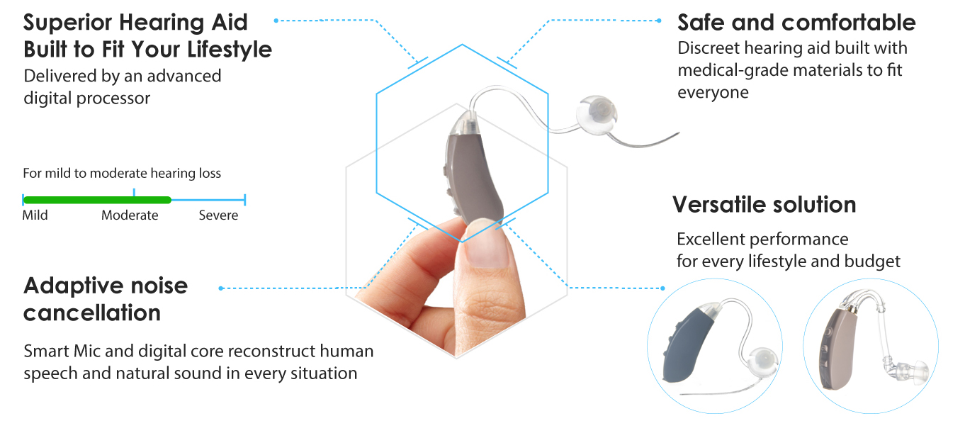 Ear Centric Hearing Aid FIT